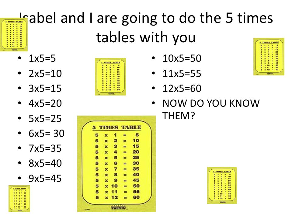 Isabel and I are going to do the 5 times tables with you 1x5=5 2x5=10 3x5=15 4x5=20 5x5=25 6x5= 30 7x5=35 8x5=40 9x5=45 10x5=50 11x5=55 12x5=60 NOW DO YOU KNOW THEM?