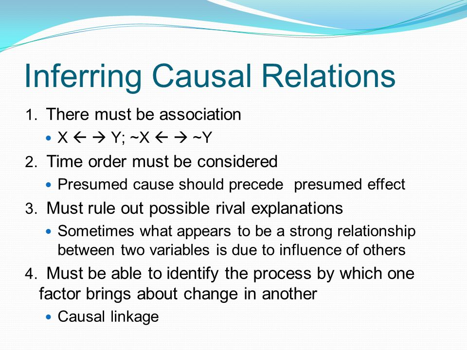 Inferring Causal Relations 1. There must be association X Y; ~X ~Y 2. Time order must be considered Presumed cause should precede presumed effect 3. M