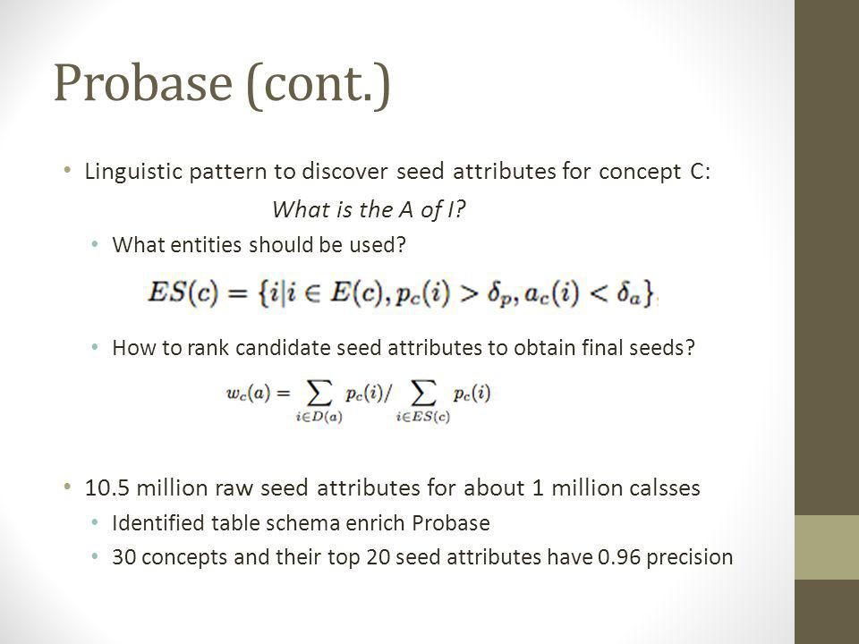 Probase (cont.) Linguistic pattern to discover seed attributes for concept C: What is the A of I.