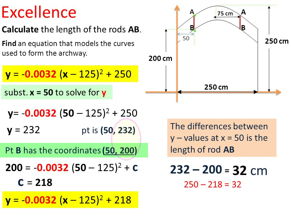 Excellence Calculate the length of the rods AB.