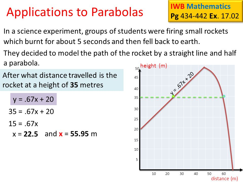 Applications to Parabolas In a science experiment, groups of students were firing small rockets which burnt for about 5 seconds and then fell back to earth.