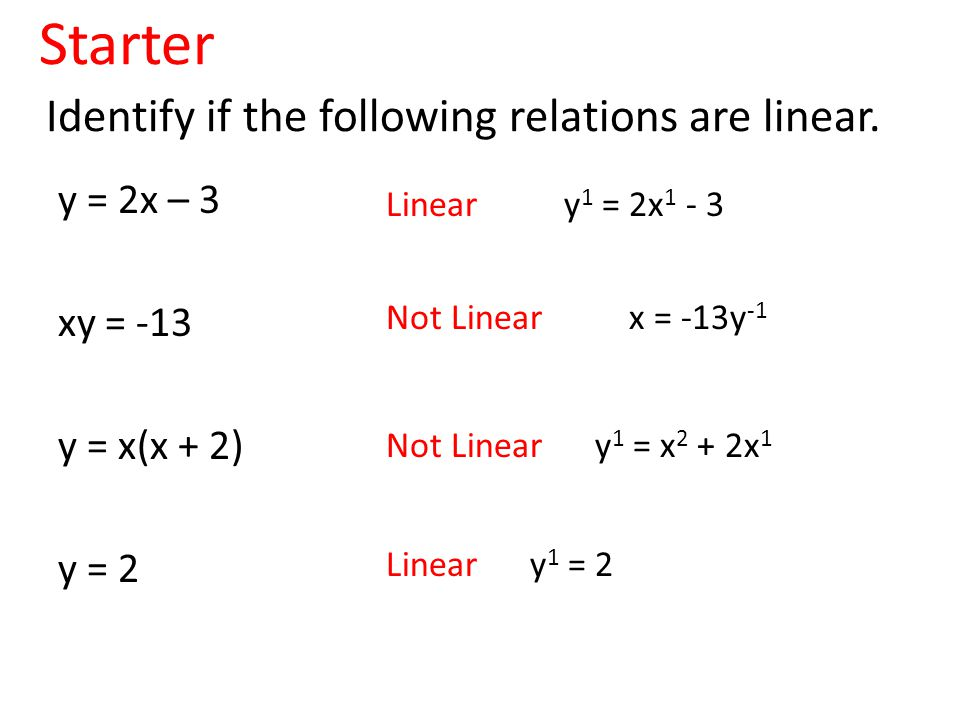 y = 2x – 3 xy = -13 y = x(x + 2) y = 2 Linear y 1 = 2x 1 - 3 Not Linear x = -13y -1 Not Linear y 1 = x 2 + 2x 1 Linear y 1 = 2 Starter Identify if the following relations are linear.