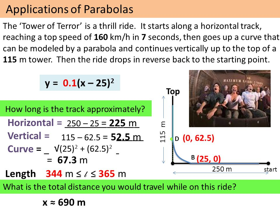 250 m Applications of Parabolas The Tower of Terror is a thrill ride.