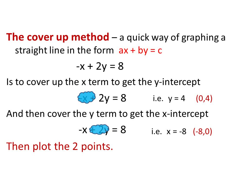The cover up method – a quick way of graphing a straight line in the form ax + by = c -x + 2y = 8 Is to cover up the x term to get the y-intercept -x + 2y = 8 And then cover the y term to get the x-intercept -x + 2y = 8 Then plot the 2 points.