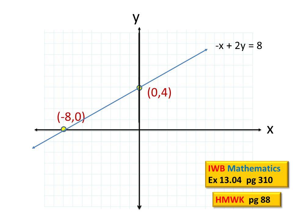 x y (0,4) (-8,0) -x + 2y = 8 IWB Mathematics Ex 13.04 pg 310 IWB Mathematics Ex 13.04 pg 310 HMWK pg 88