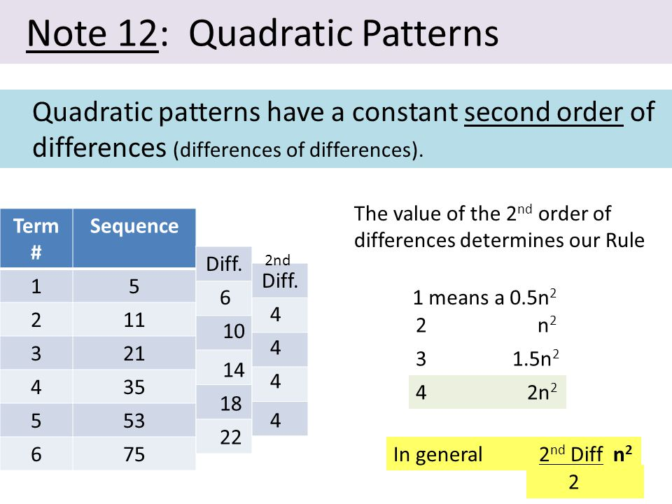 Note 12: Quadratic Patterns Quadratic patterns have a constant second order of differences (differences of differences).