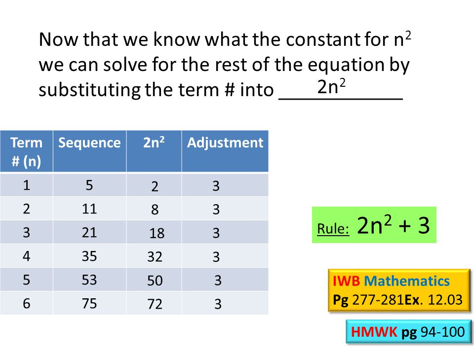 Now that we know what the constant for n 2 we can solve for the rest of the equation by substituting the term # into ____________ Term # (n) Sequence2n 2 Adjustment 15 211 321 435 553 675 2n 2 2 8 18 32 50 72 3 3 3 3 3 3 Rule: 2n 2 + 3 HMWK pg 94-100 IWB Mathematics Pg 277-281Ex.