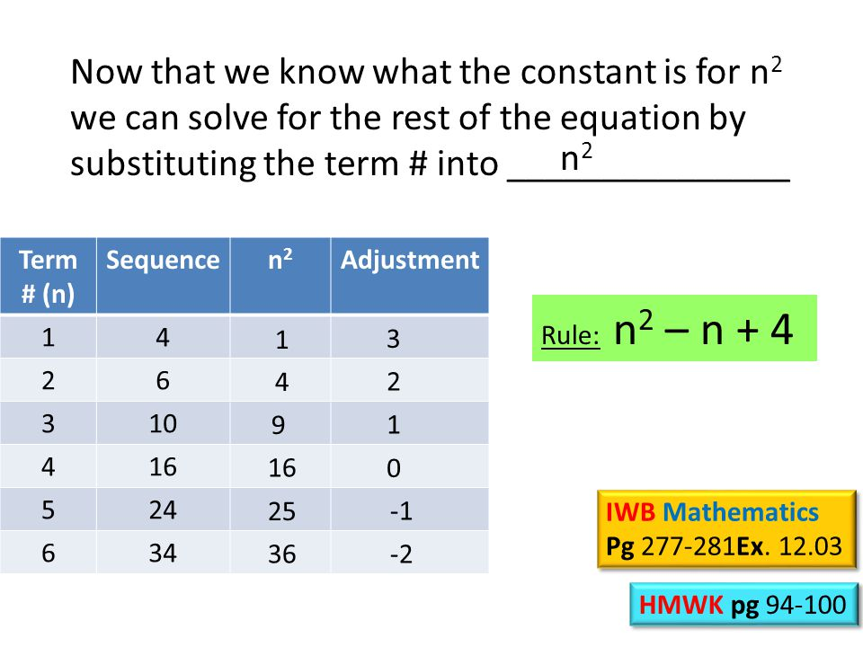 Now that we know what the constant is for n 2 we can solve for the rest of the equation by substituting the term # into _______________ Term # (n) Sequencen2n2 Adjustment 14 26 310 416 524 634 n2 n2 1 4 9 16 25 36 3 2 1 0 -2 Rule: n 2 – n + 4 HMWK pg 94-100 IWB Mathematics Pg 277-281Ex.