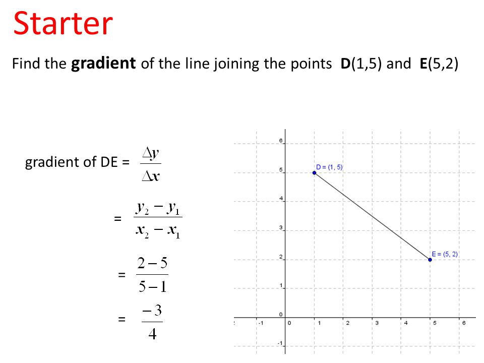Starter = Find the gradient of the line joining the points D(1,5) and E(5,2) gradient of DE = = =