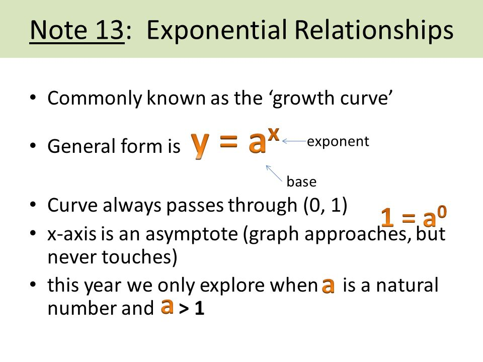 Note 13: Exponential Relationships base exponent