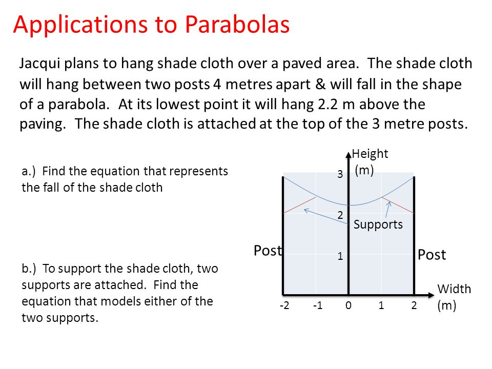 Applications to Parabolas Jacqui plans to hang shade cloth over a paved area.