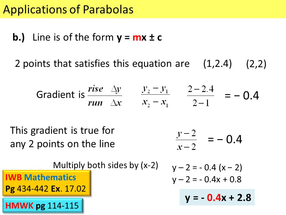 Applications of Parabolas b.) Line is of the form y = mx ± c 2 points that satisfies this equation are (2,2) (1,2.4) This gradient is true for any 2 points on the line y = - 0.4x + 2.8 Gradient is = 0.4 Multiply both sides by (x-2) y – 2 = - 0.4 (x 2) y – 2 = - 0.4x + 0.8 HMWK pg 114-115 IWB Mathematics Pg 434-442 Ex.