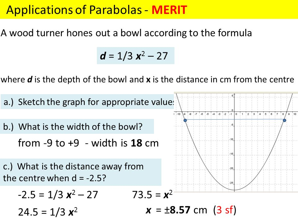 Applications of Parabolas - MERIT A wood turner hones out a bowl according to the formula where d is the depth of the bowl and x is the distance in cm from the centre d = 1/3 x 2 – 27 a.) Sketch the graph for appropriate values of x b.) What is the width of the bowl.