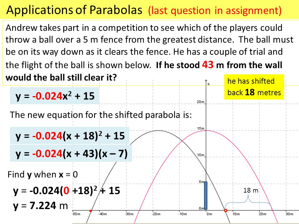 Applications of Parabolas (last question in assignment) Andrew takes part in a competition to see which of the players could throw a ball over a 5 m fence from the greatest distance.
