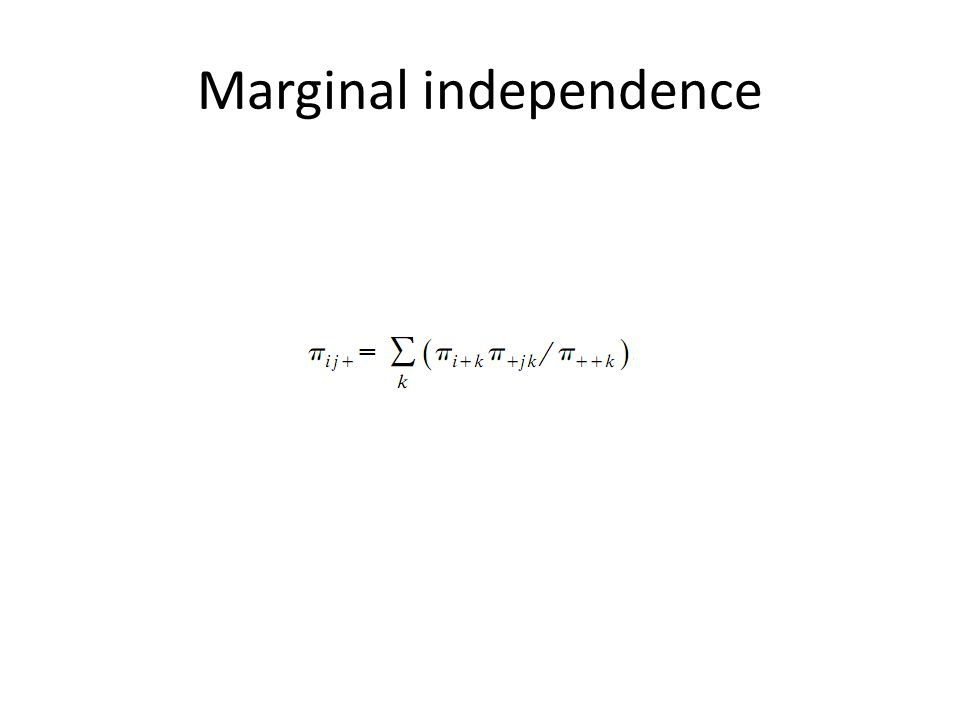 Marginal independence