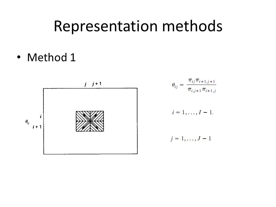 Representation methods Method 1