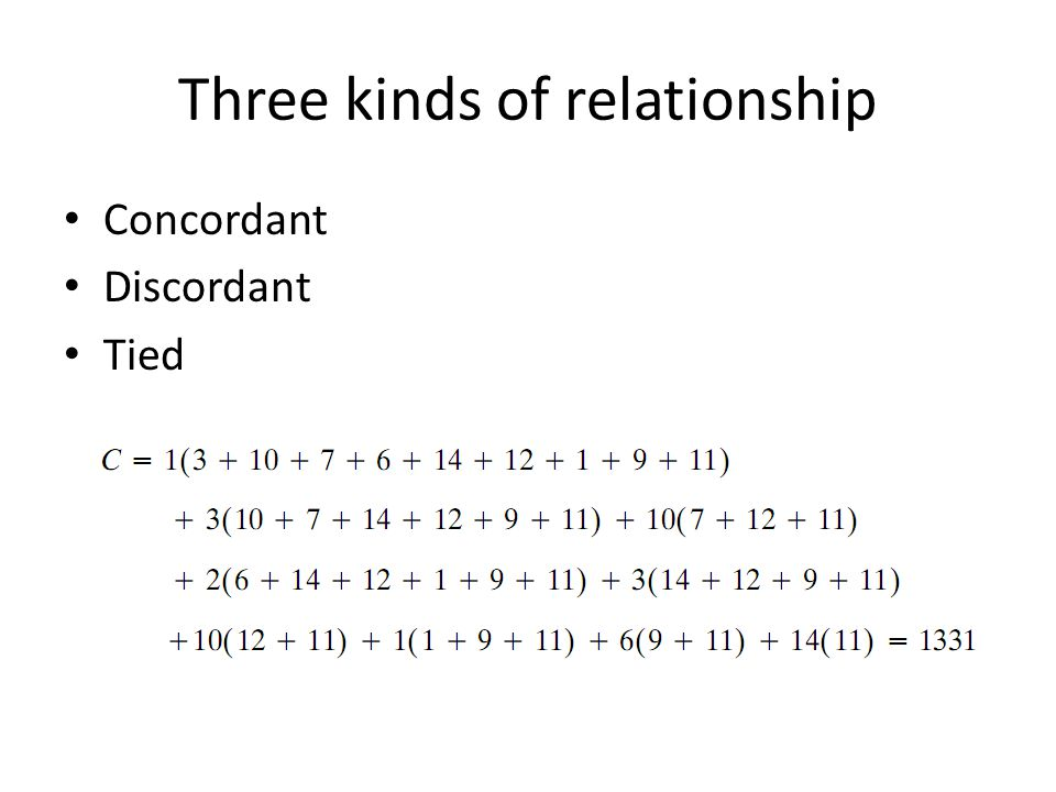 Three kinds of relationship Concordant Discordant Tied