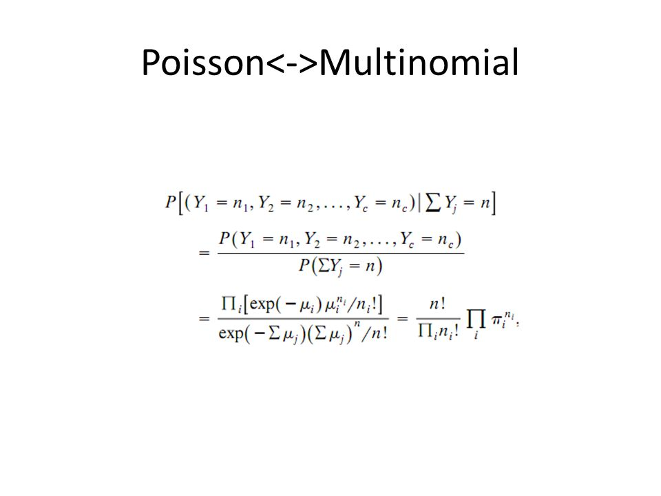 Poisson Multinomial