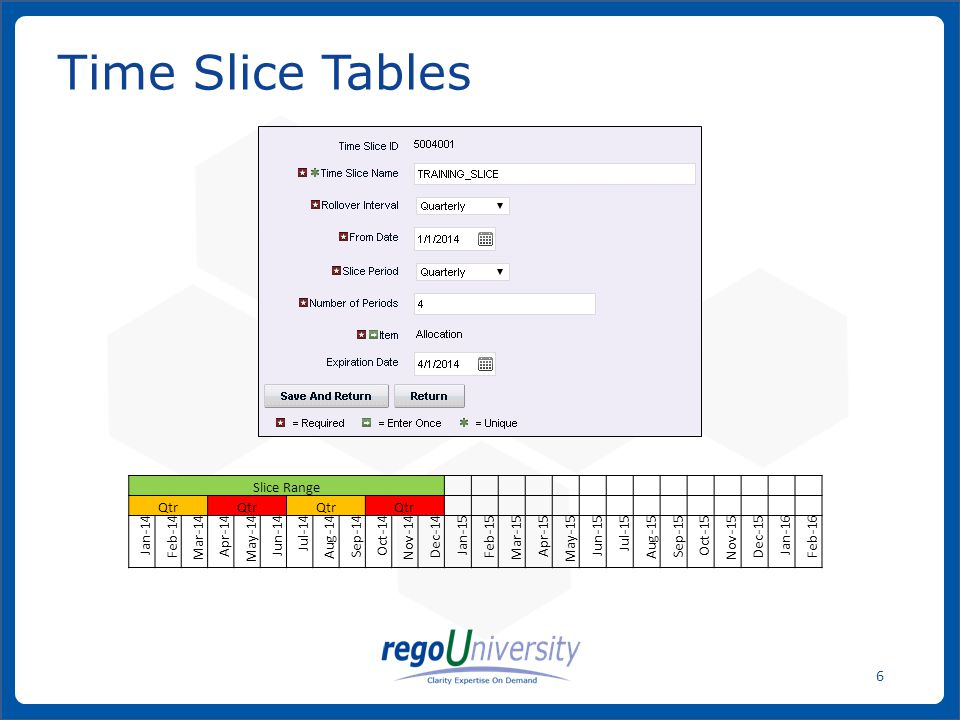 www.regoconsulting.comPhone: 1-888-813-0444 6 Time Slice Tables Slice Range Qtr Jan-14 Feb-14 Mar-14 Apr-14 May-14 Jun-14 Jul-14 Aug-14 Sep-14 Oct-14 Nov-14 Dec-14 Jan-15 Feb-15 Mar-15 Apr-15 May-15 Jun-15 Jul-15 Aug-15 Sep-15 Oct-15 Nov-15 Dec-15 Jan-16 Feb-16
