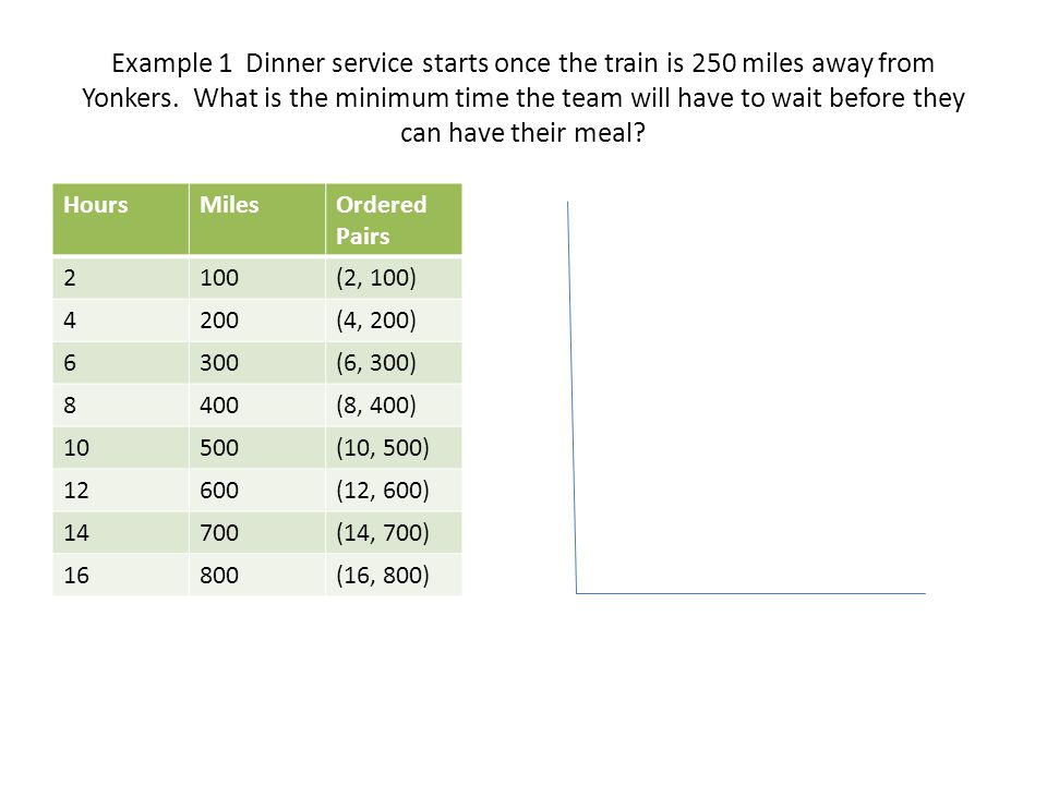 Example 1 Dinner service starts once the train is 250 miles away from Yonkers.