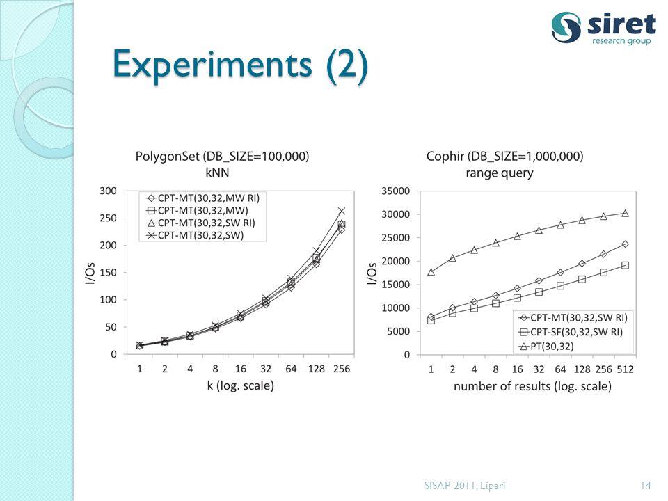 Experiments (2) 14SISAP 2011, Lipari