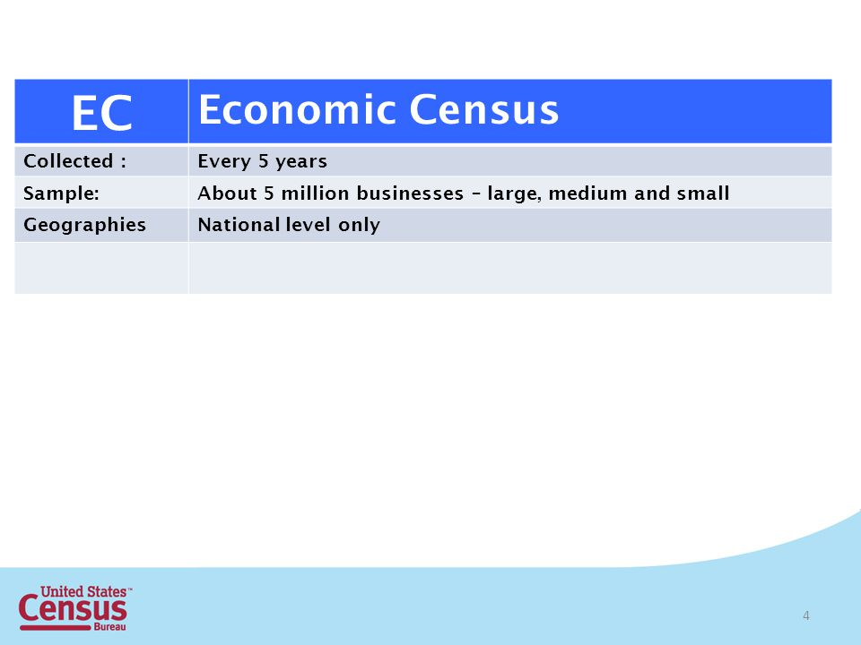 4 EC Economic Census Collected :Every 5 years Sample:About 5 million businesses – large, medium and small GeographiesNational level only