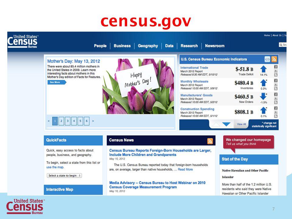 ACS – Data Releases 1 year estimates 2010 2007 2009 2006 2008 2005 Sample Data .