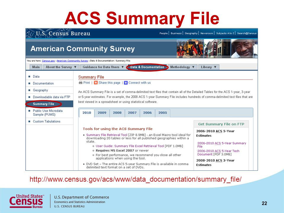 ACS Summary File http://www.census.gov/acs/www/data_documentation/summary_file/ 22
