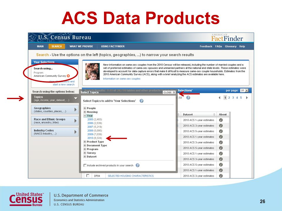ACS Data Products 26
