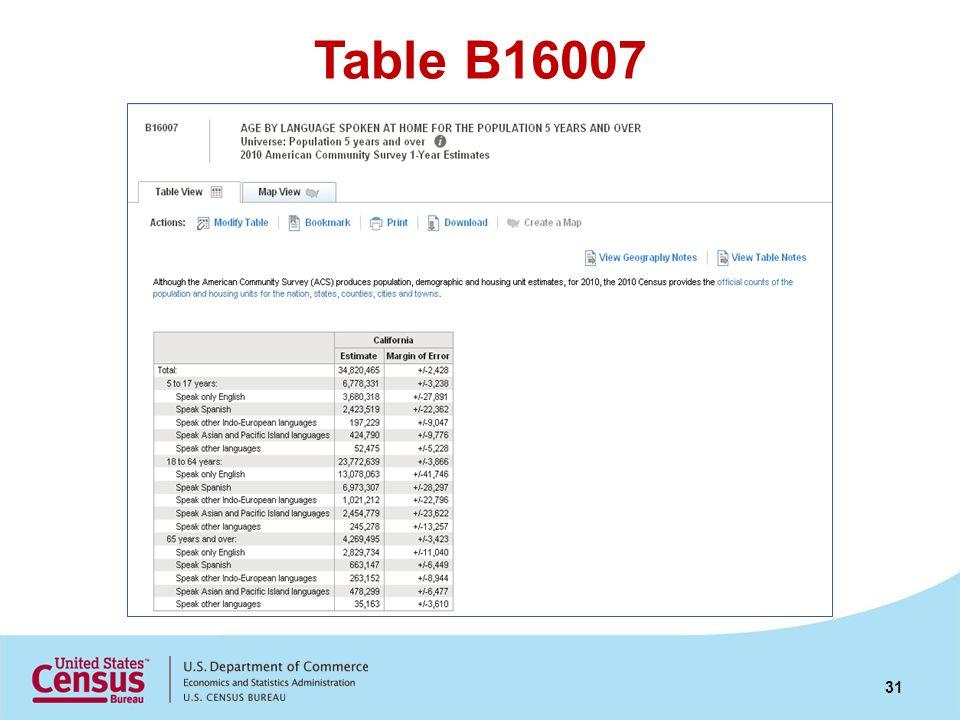 Table B16007 31