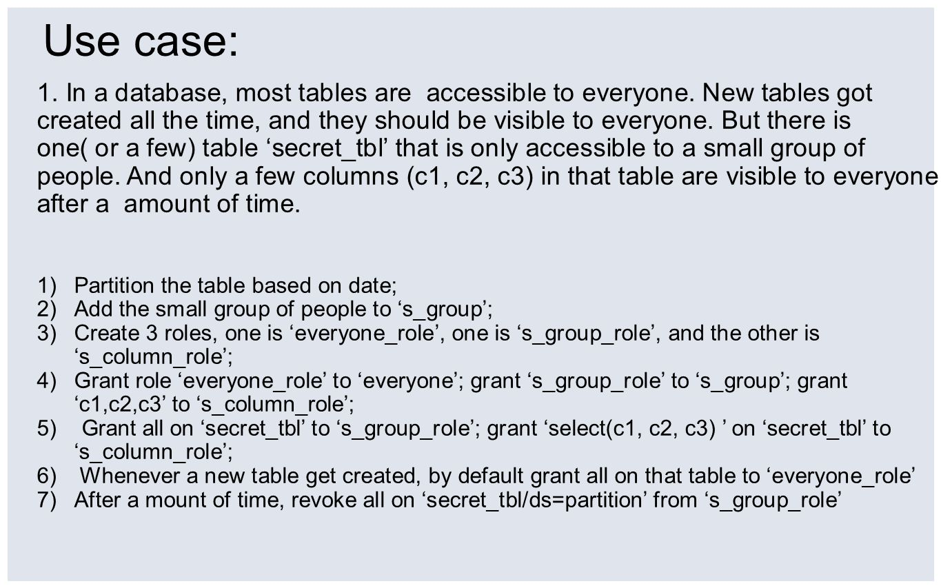 Use case: 1. In a database, most tables are accessible to everyone.