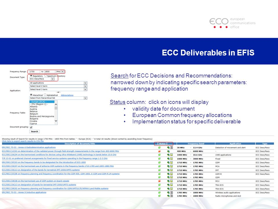 ECC Deliverables in EFIS Status column: click on icons will display validity date for document European Common frequency allocations Implementation status for specific deliverable Search for ECC Decisions and Recommendations: narrowed down by indicating specific search parameters: frequency range and application