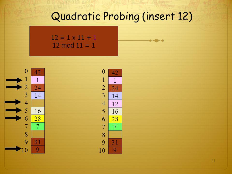 51 Quadratic Probing (insert 12) 12 = 1 x 11 + 1 12 mod 11 = 1