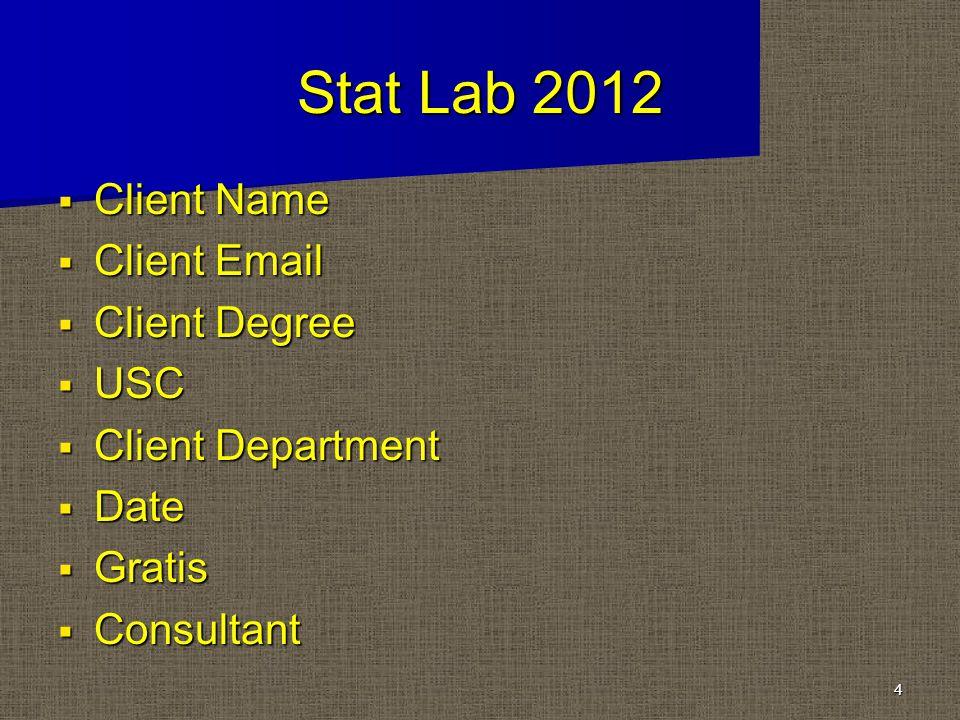 Stat Lab 2012 4 Client Name Client Name Client Email Client Email Client Degree Client Degree USC USC Client Department Client Department Date Date Gratis Gratis Consultant Consultant