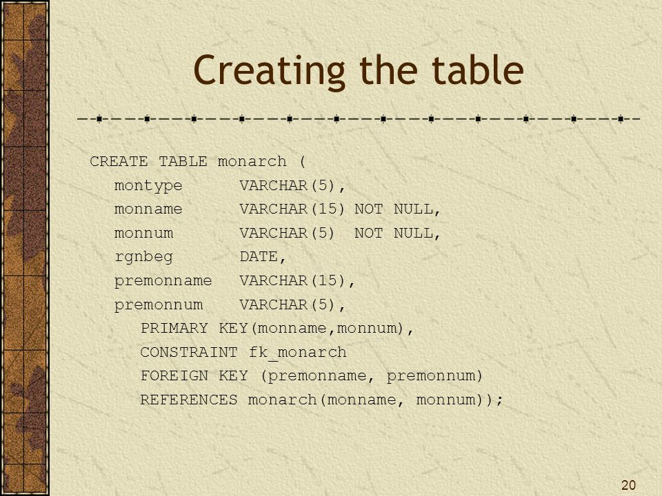20 Creating the table CREATE TABLE monarch ( montypeVARCHAR(5), monnameVARCHAR(15)NOT NULL, monnumVARCHAR(5)NOT NULL, rgnbegDATE, premonnameVARCHAR(15), premonnumVARCHAR(5), PRIMARY KEY(monname,monnum), CONSTRAINT fk_monarch FOREIGN KEY (premonname, premonnum) REFERENCES monarch(monname, monnum));