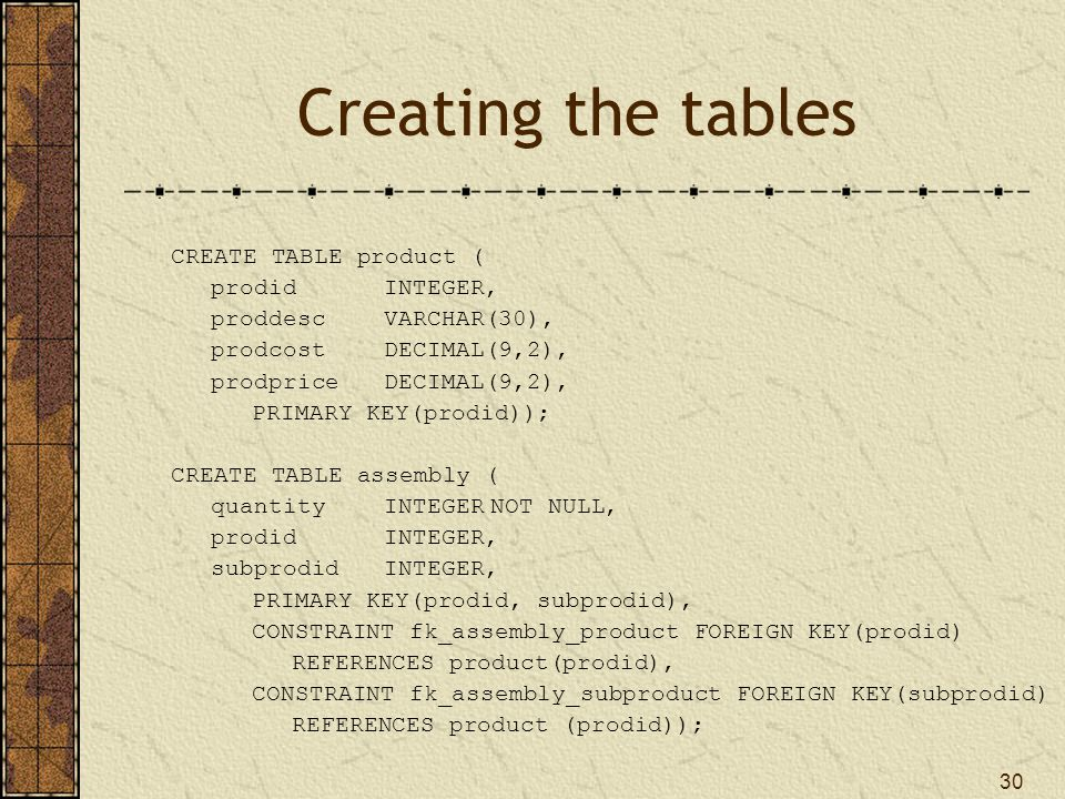 30 Creating the tables CREATE TABLE product ( prodidINTEGER, proddescVARCHAR(30), prodcostDECIMAL(9,2), prodpriceDECIMAL(9,2), PRIMARY KEY(prodid)); CREATE TABLE assembly ( quantityINTEGERNOT NULL, prodidINTEGER, subprodidINTEGER, PRIMARY KEY(prodid, subprodid), CONSTRAINT fk_assembly_product FOREIGN KEY(prodid) REFERENCES product(prodid), CONSTRAINT fk_assembly_subproduct FOREIGN KEY(subprodid) REFERENCES product (prodid));