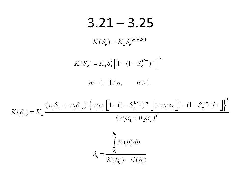 3.21 – 3.25