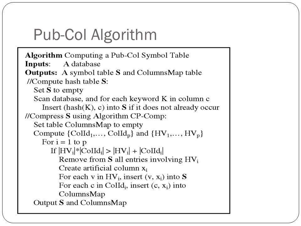 Pub-Col Algorithm