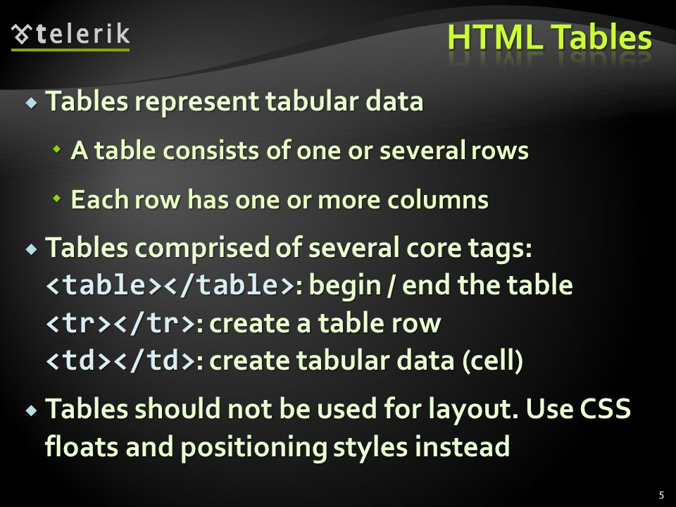 Tables represent tabular data Tables represent tabular data A table consists of one or several rows A table consists of one or several rows Each row has one or more columns Each row has one or more columns Tables comprised of several core tags: : begin / end the table : create a table row : create tabular data (cell) Tables comprised of several core tags: : begin / end the table : create a table row : create tabular data (cell) Tables should not be used for layout.