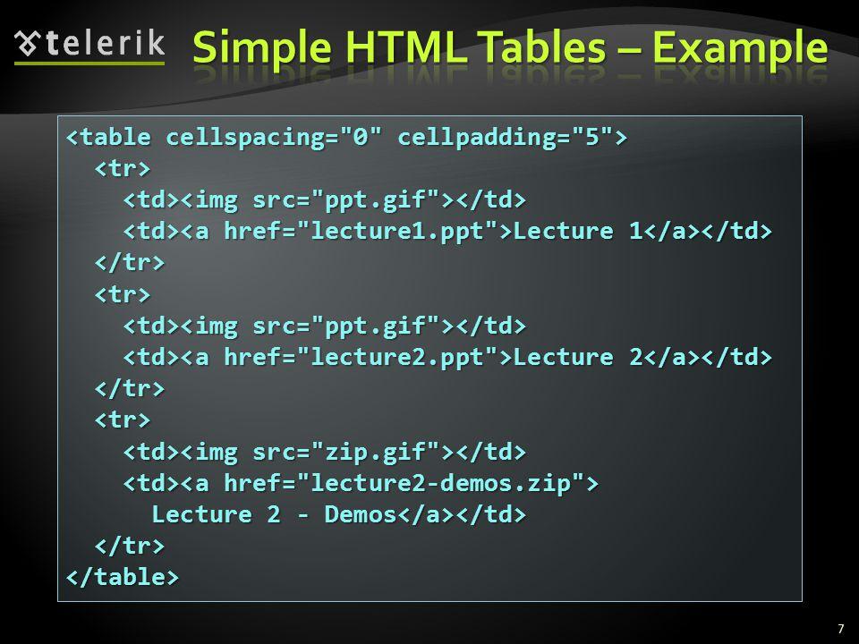 7 Lecture 1 Lecture 1 Lecture 2 Lecture 2 Lecture 2 - Demos Lecture 2 - Demos </table>