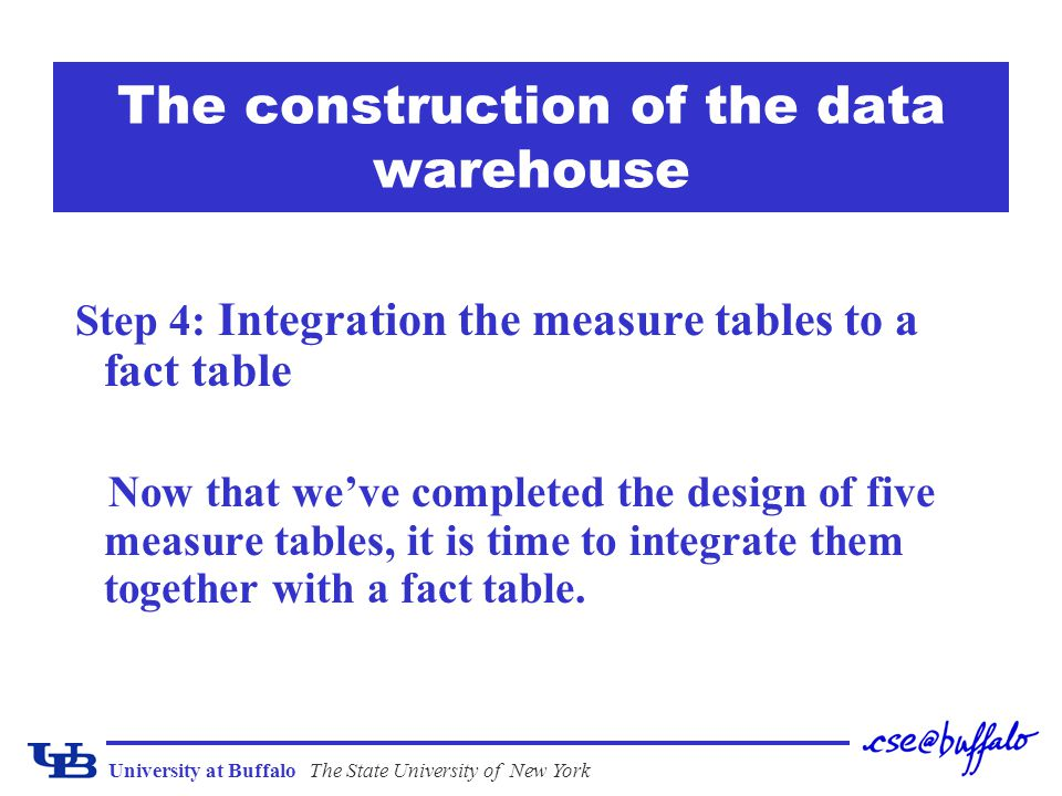 University at BuffaloThe State University of New York The construction of the data warehouse Step 4: Integration the measure tables to a fact table Now that weve completed the design of five measure tables, it is time to integrate them together with a fact table.
