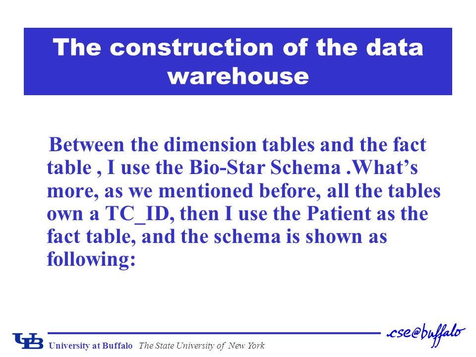 University at BuffaloThe State University of New York The construction of the data warehouse Between the dimension tables and the fact table, I use the Bio-Star Schema.Whats more, as we mentioned before, all the tables own a TC_ID, then I use the Patient as the fact table, and the schema is shown as following: