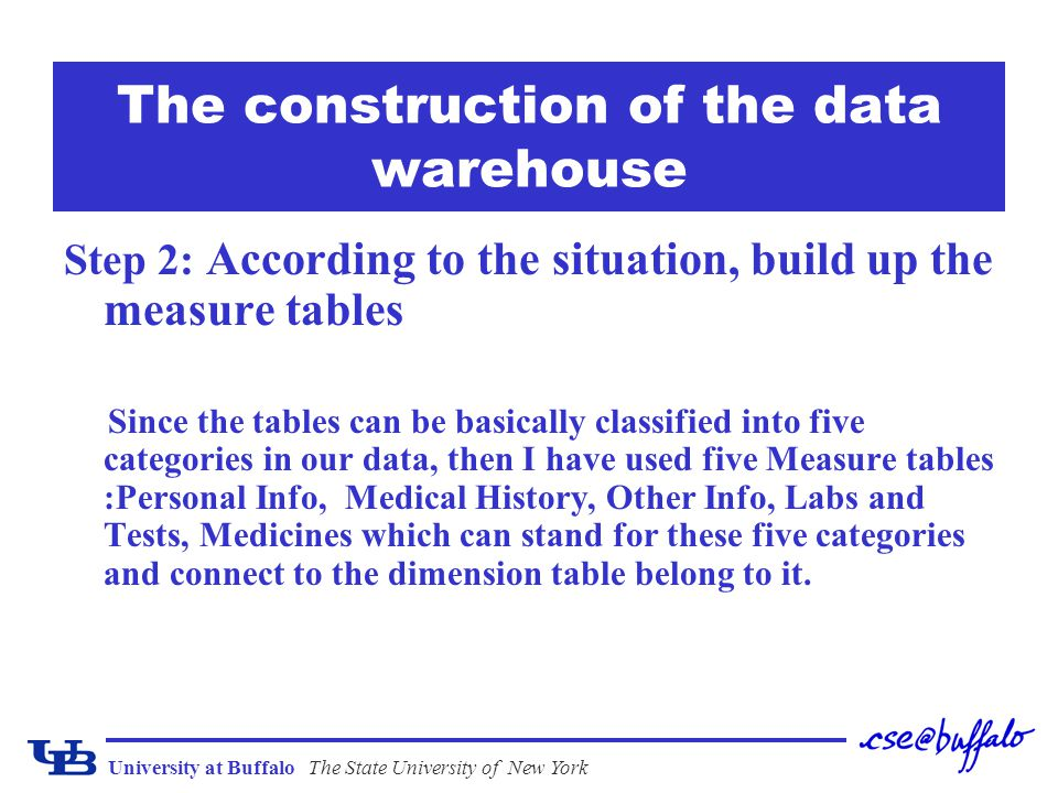 University at BuffaloThe State University of New York The construction of the data warehouse Step 2: According to the situation, build up the measure tables Since the tables can be basically classified into five categories in our data, then I have used five Measure tables :Personal Info, Medical History, Other Info, Labs and Tests, Medicines which can stand for these five categories and connect to the dimension table belong to it.