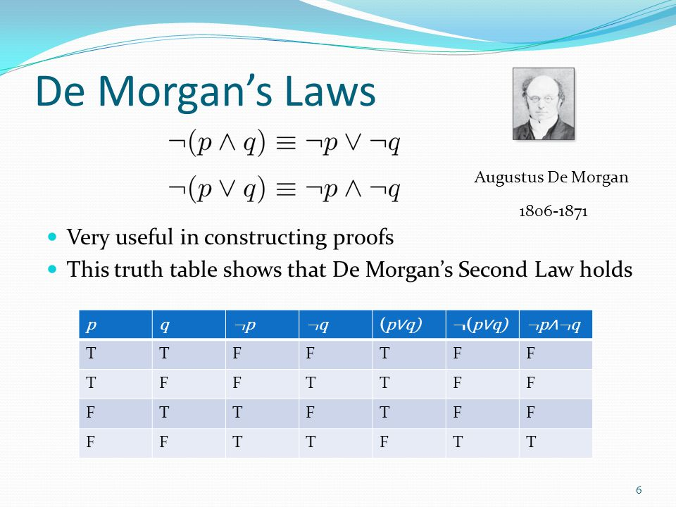 Key Logical Equivalences Identity Laws:, Domination Laws:, Idempotent laws:, Double Negation Law: Negation Laws:,