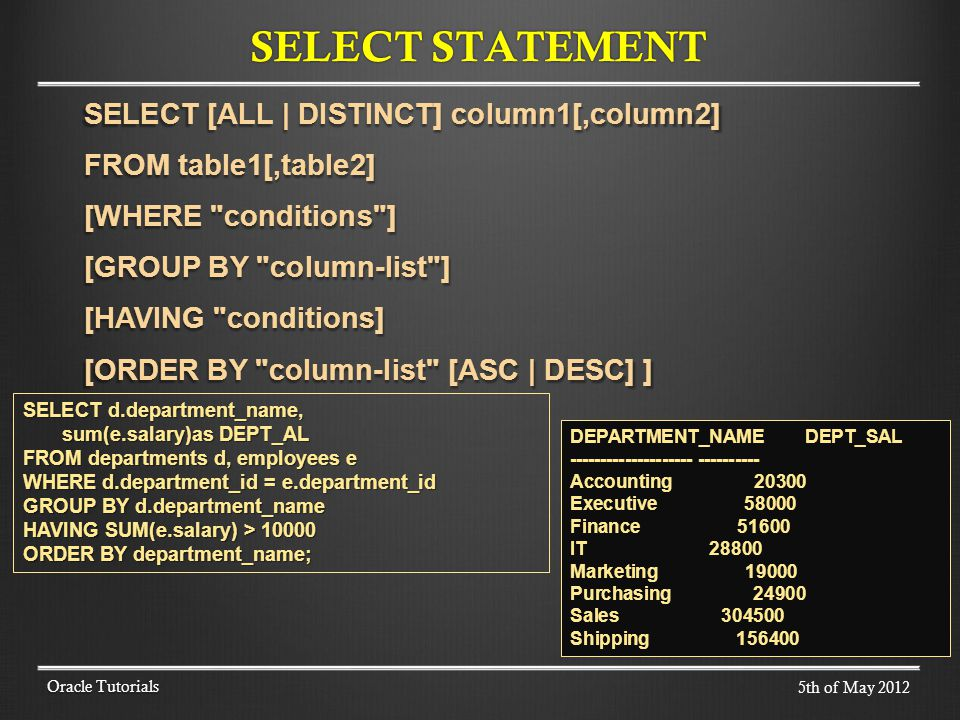 SELECT [ALL | DISTINCT] column1[,column2] FROM table1[,table2] [WHERE conditions ] [GROUP BY column-list ] [HAVING conditions] [ORDER BY column-list [ASC | DESC] ] Oracle Tutorials SELECT STATEMENT SELECT d.department_name, sum(e.salary)as DEPT_AL sum(e.salary)as DEPT_AL FROM departments d, employees e WHERE d.department_id = e.department_id GROUP BY d.department_name HAVING SUM(e.salary) > 10000 ORDER BY department_name; DEPARTMENT_NAME DEPT_SAL -------------------- ---------- Accounting 20300 Executive 58000 Finance 51600 IT 28800 Marketing 19000 Purchasing 24900 Sales 304500 Shipping 156400 5th of May 2012
