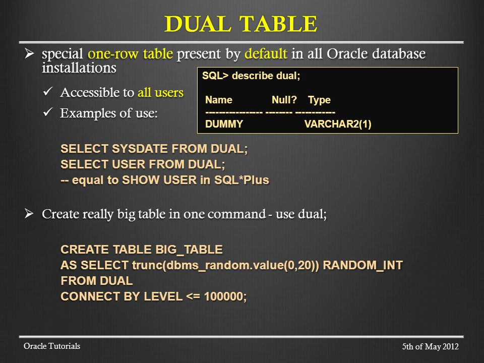 special one-row table present by default in all Oracle database installations special one-row table present by default in all Oracle database installations Accessible to all users Accessible to all users Examples of use: Examples of use: SELECT SYSDATE FROM DUAL; SELECT USER FROM DUAL; -- equal to SHOW USER in SQL*Plus Create really big table in one command - use dual; Create really big table in one command - use dual; CREATE TABLE BIG_TABLE AS SELECT trunc(dbms_random.value(0,20)) RANDOM_INT FROM DUAL CONNECT BY LEVEL <= 100000; DUAL TABLE Oracle Tutorials SQL> describe dual; Name Null.