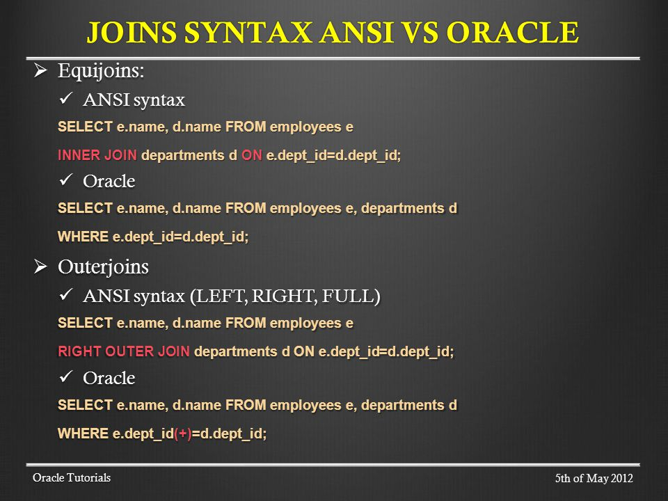 Equijoins: Equijoins: ANSI syntax ANSI syntax SELECT e.name, d.name FROM employees e INNER JOIN departments d ON e.dept_id=d.dept_id; INNER JOIN departments d ON e.dept_id=d.dept_id; Oracle Oracle SELECT e.name, d.name FROM employees e, departments d WHERE e.dept_id=d.dept_id; Outerjoins Outerjoins ANSI syntax (LEFT, RIGHT, FULL) ANSI syntax (LEFT, RIGHT, FULL) SELECT e.name, d.name FROM employees e RIGHT OUTER JOIN departments d ON e.dept_id=d.dept_id; Oracle Oracle SELECT e.name, d.name FROM employees e, departments d WHERE e.dept_id(+)=d.dept_id; JOINS SYNTAX ANSI VS ORACLE Oracle Tutorials 5th of May 2012