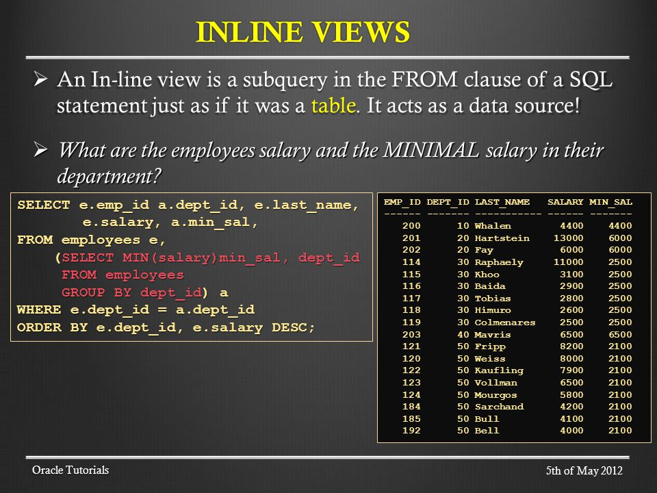 An In-line view is a subquery in the FROM clause of a SQL statement just as if it was a table.