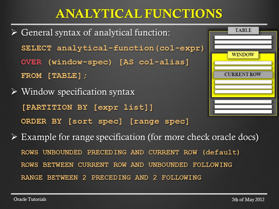 General syntax of analytical function: General syntax of analytical function: SELECT analytical-function(col-expr) OVER (window-spec) [AS col-alias] FROM [TABLE]; Window specification syntax Window specification syntax [PARTITION BY [expr list]] ORDER BY [sort spec] [range spec] Example for range specification (for more check oracle docs) Example for range specification (for more check oracle docs) ROWS UNBOUNDED PRECEDING AND CURRENT ROW (default) ROWS BETWEEN CURRENT ROW AND UNBOUNDED FOLLOWING RANGE BETWEEN 2 PRECEDING AND 2 FOLLOWING ANALYTICAL FUNCTIONS Oracle Tutorials EWWEQEWQEQ ASDASSDA CURRENT ROW WINDOW TABLE 5th of May 2012