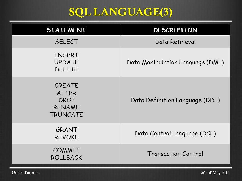 STATEMENTDESCRIPTION SELECTData Retrieval INSERT UPDATE DELETE Data Manipulation Language (DML) CREATE ALTER DROP RENAME TRUNCATE Data Definition Language (DDL) GRANT REVOKE Data Control Language (DCL) COMMIT ROLLBACK Transaction Control Oracle Tutorials SQL LANGUAGE(3) 5th of May 2012